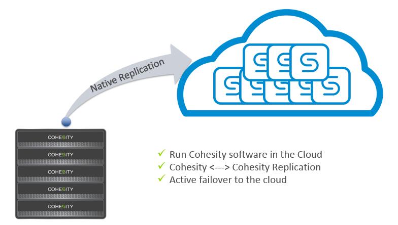 CloudReplicate