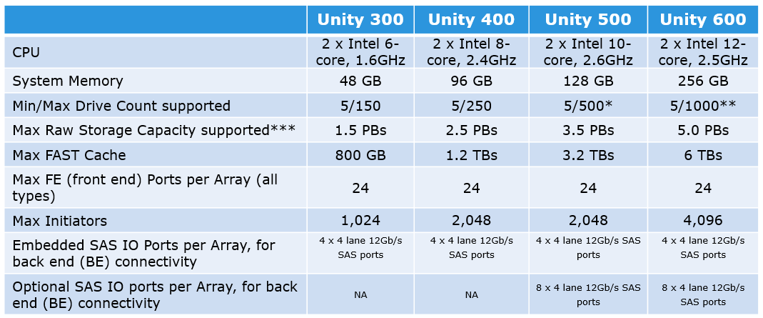 Unity002_HybridMaximums